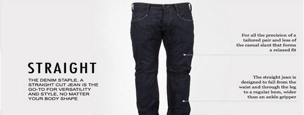 Coupes de jeans